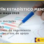 Crecen un 50% las llamadas por violencia de género en Andalucía en mayo