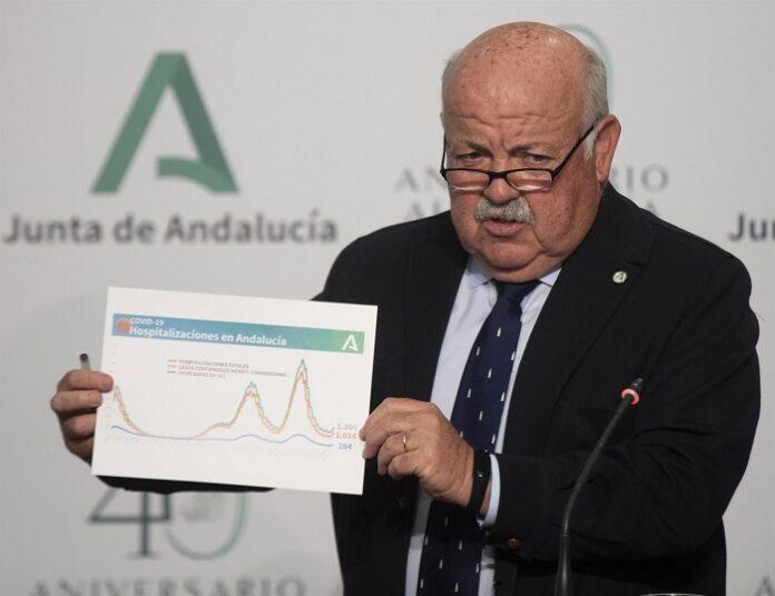 Andalucía regresa a una situación de