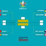 Así quedan los resultados para los cuartos de Eurocopa: clasificados y horarios